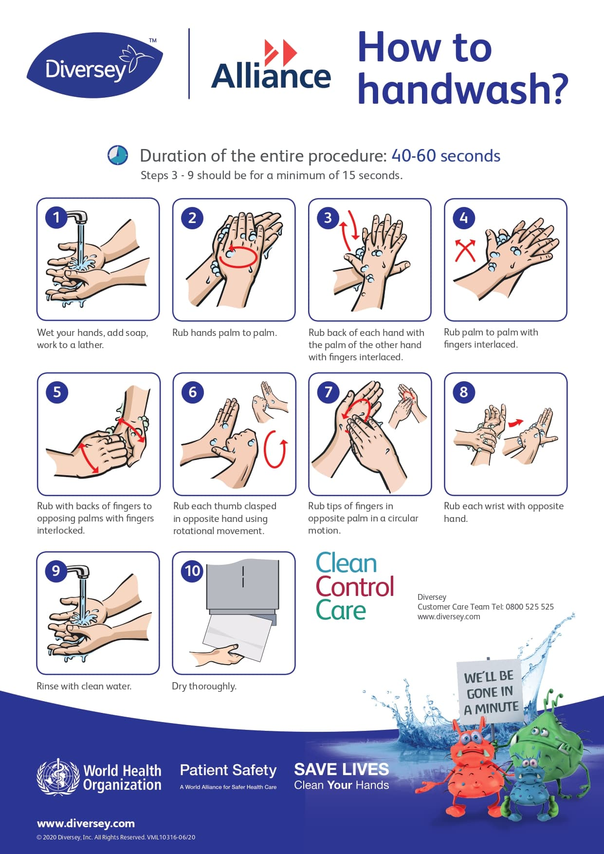 Effective Handwashing